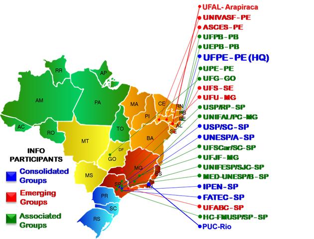 INCT - mapa